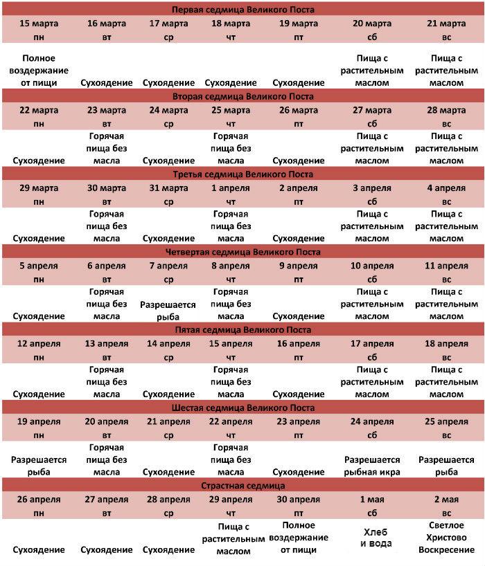 Календарь питания в Великий пост- 2021