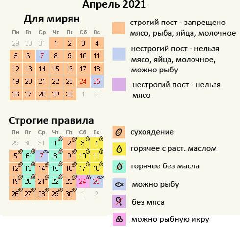 Календарь питания в посты- апрель