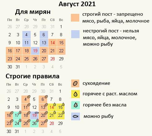 Календарь питания на август