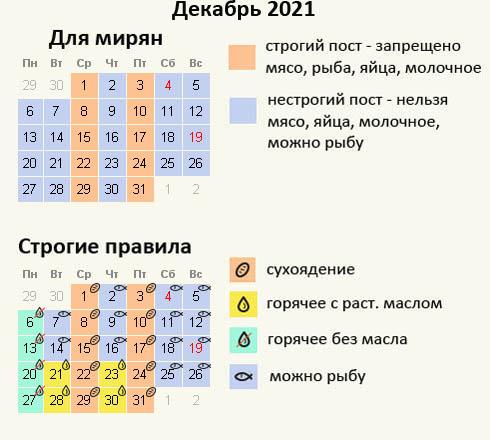 Декабрь 2021 - питание в Рождественский пост