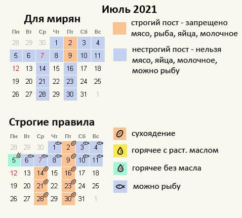 Пост в июле 2021