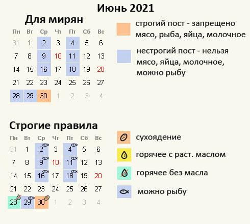 Как поститься в июне 2021 для мирян и строгий