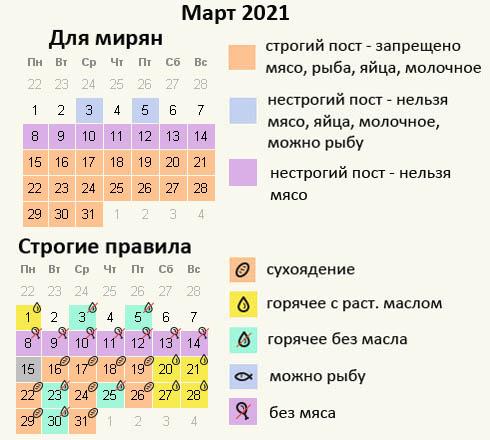 Посты в марте 2021