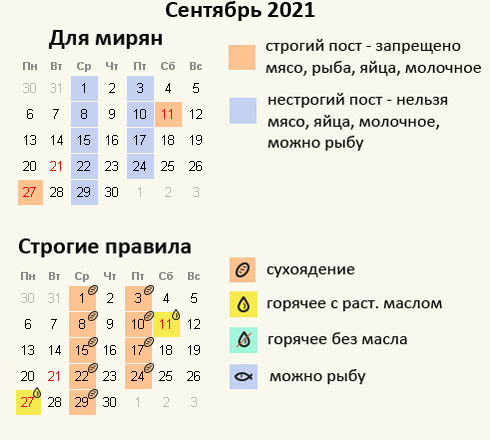 Как питаться православным в сентябре 2021