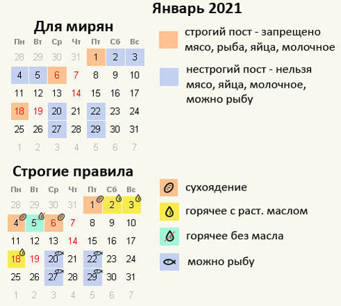Посты в январе 2021 года для мирян и строгие