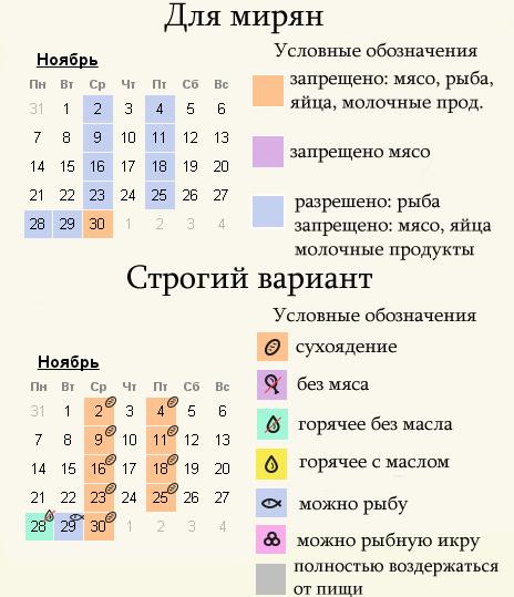 Календарь питания в постные дни - ноябрь 2022