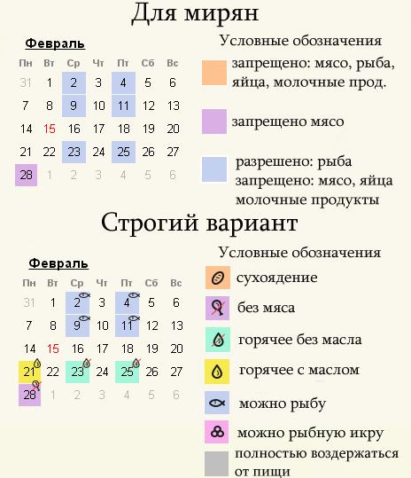 Календарь постов для православных февраль 2022