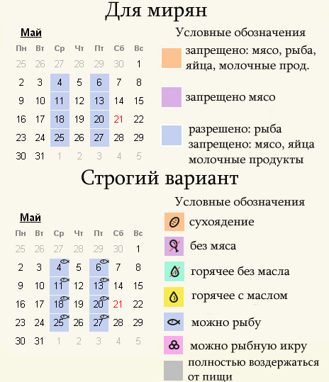 Питание в пост для православных на май 2022