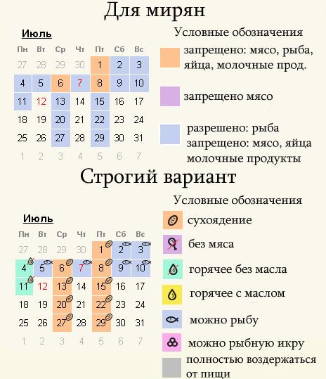 Постные дни в июле 2022 календарь