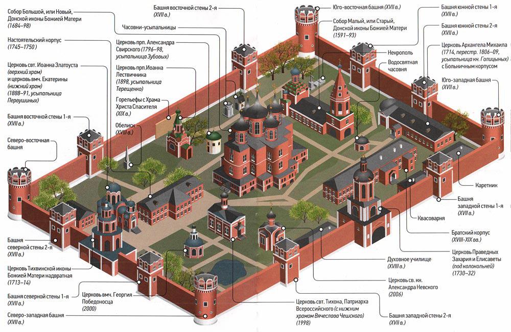 план-схема территории Донского монастыря в Москве